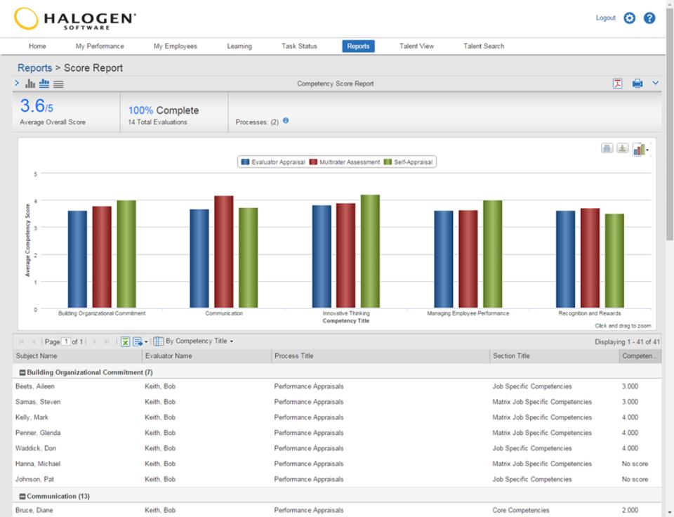 Halogen TalentSpace-screenshot-3
