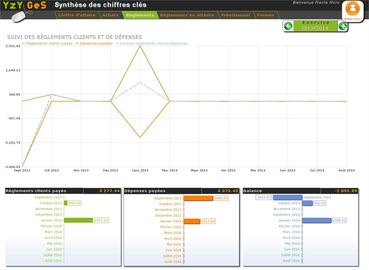 Yzy Ges: Gestion des entrées / sorties, Gestion des factures fournisseur, Communauté (FAQ, Forum)