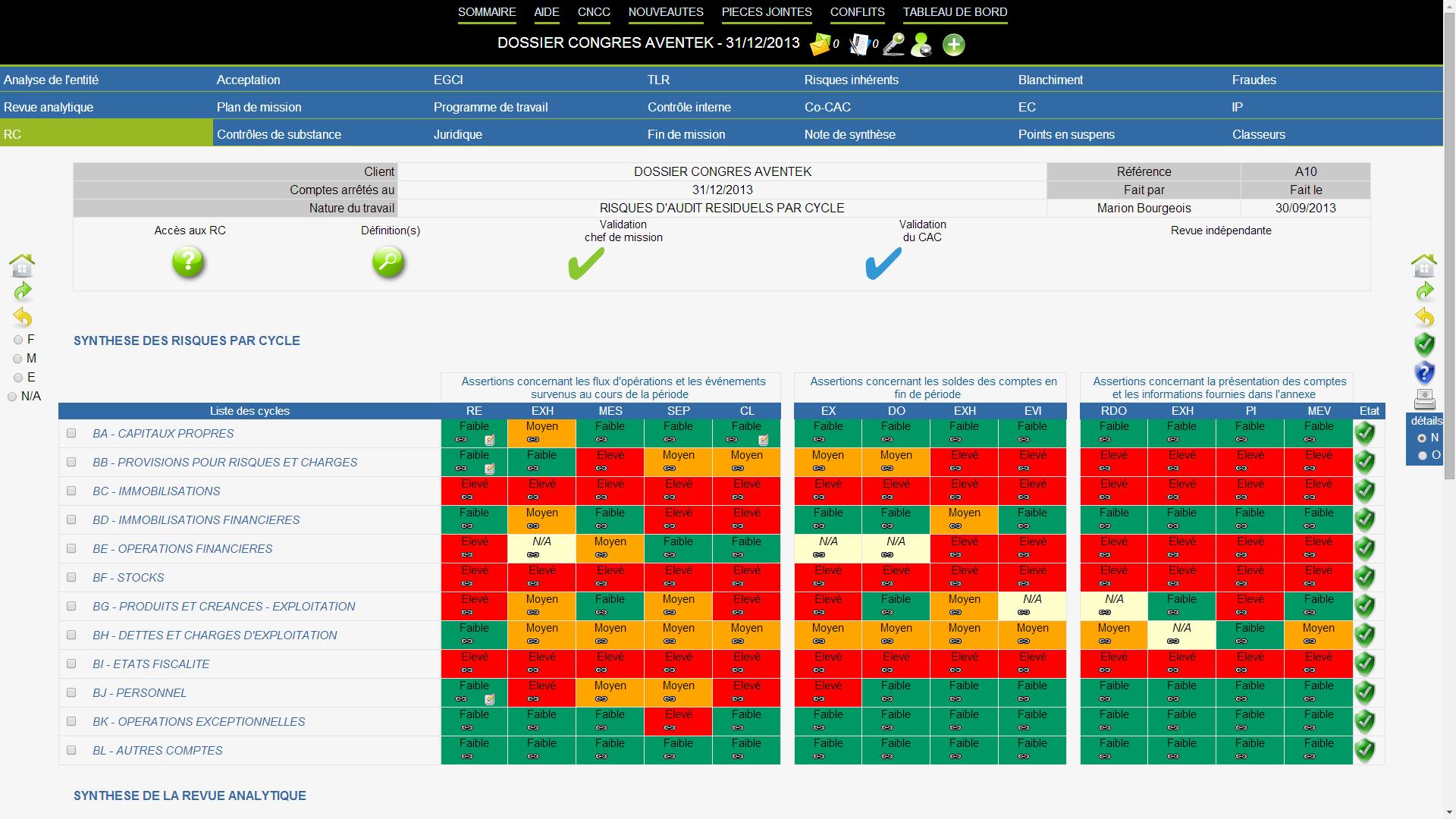 Netaudit: Support (téléphone, email, ticket), Cartographie des risques, Note de synthèse