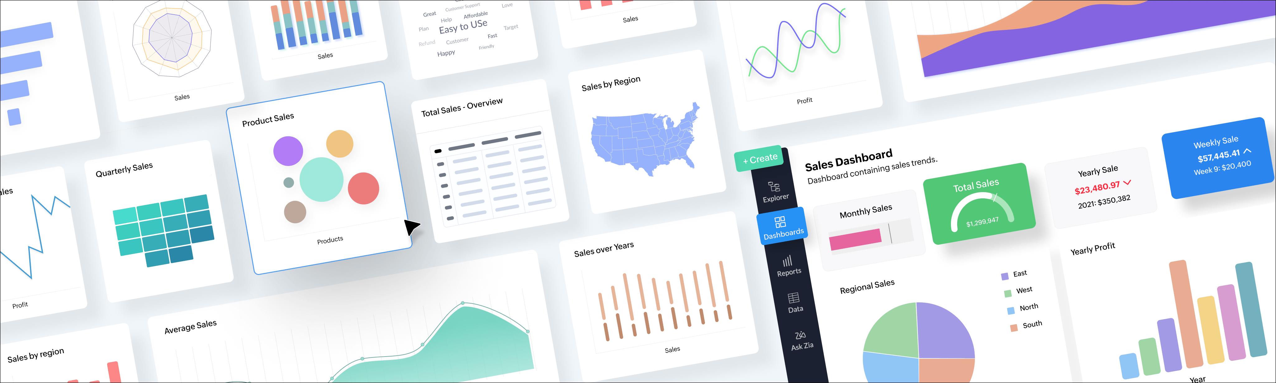 Zoho Reports : solution d'analyse de données, outil BI  ⇒ Avis, prix