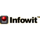 Infowit Creative Manager