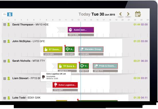 Planification Planning des ressources Visibilité temps réel Gestion des interventions Gestion des tournées
