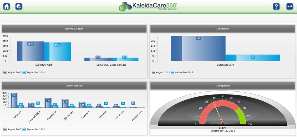 KaleidaCare Solutions7-screenshot-0