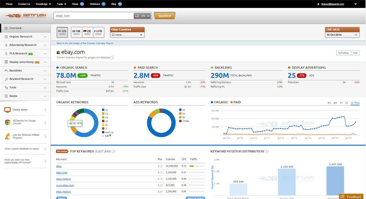 Semrush Interface 3