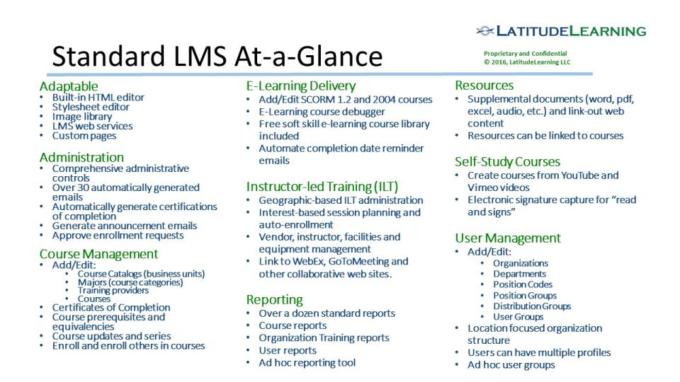 LatitudeLearning.com-screenshot-3