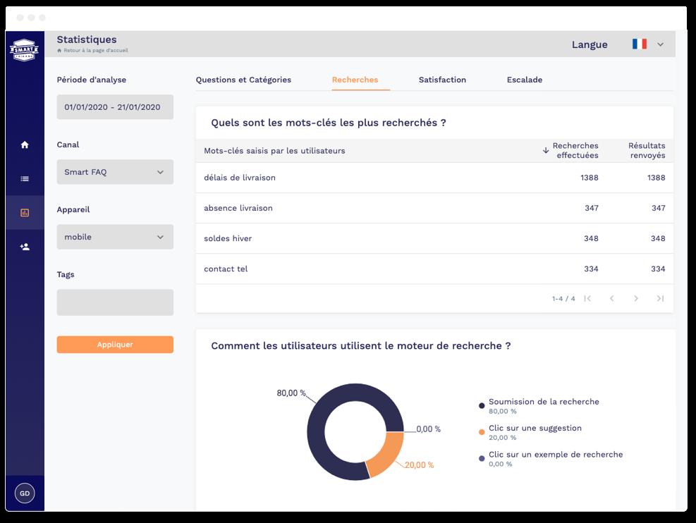 Smart Dashboard - Outil de gestion de la connaissance