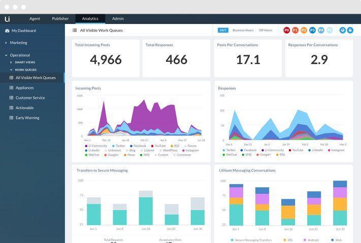 Khoros-HomepagePathway_Messaging-new.5cf4d4fa