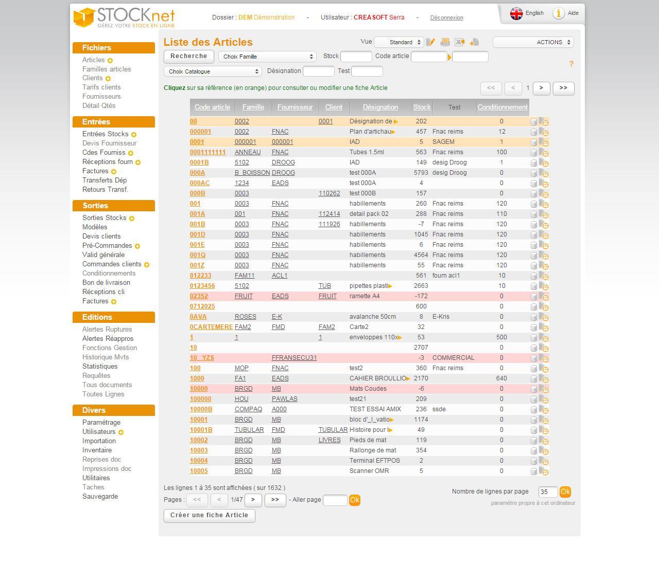 Stocknet-Stocknet-Liste articles