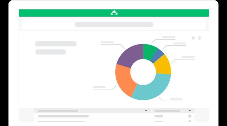 SurveyMonkey : questionnaire, sondage, enquête en ligne - Avis et Prix