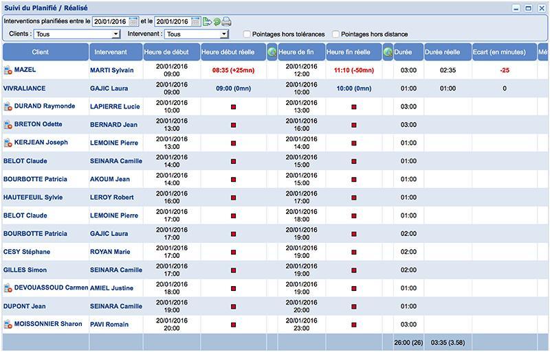 OGUST manager: Gestion de contacts, Factures personnalisées, Attestations fiscales