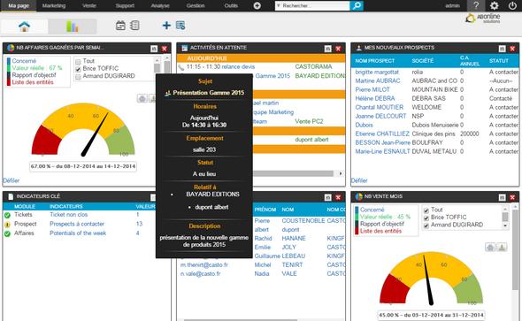 TigerPro CRM: Webmail (gestion des emails), Gestion de comptes, Gestion des droits
