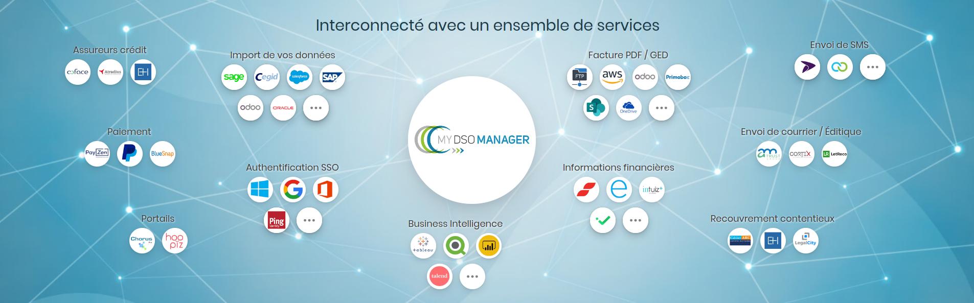 Avis My DSO Manager : Logiciel de Recouvrement de Créances B2B - Appvizer
