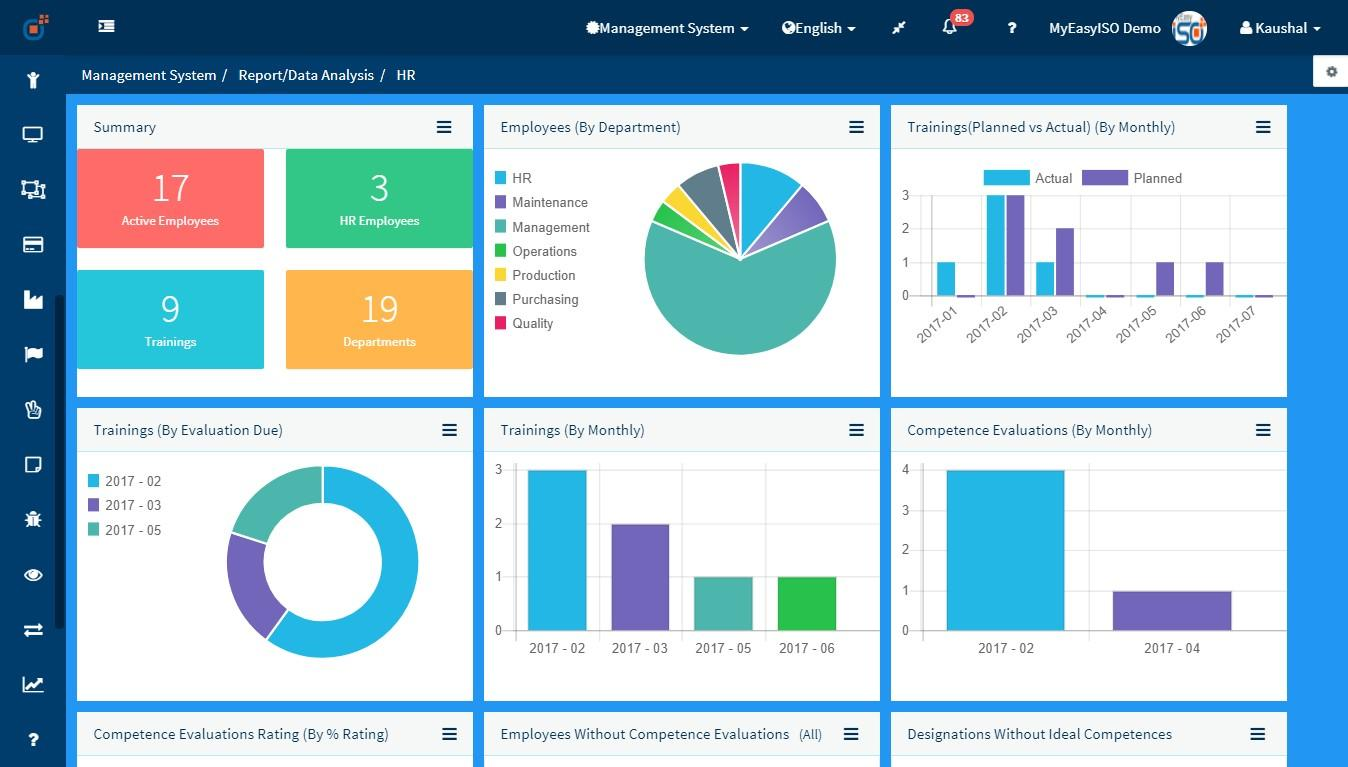 HR Module Dashboard