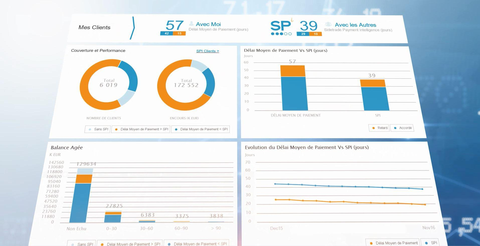 Sidetrade Sales & Marketing-Sidetrade Payment Intelligence - screen shot  5