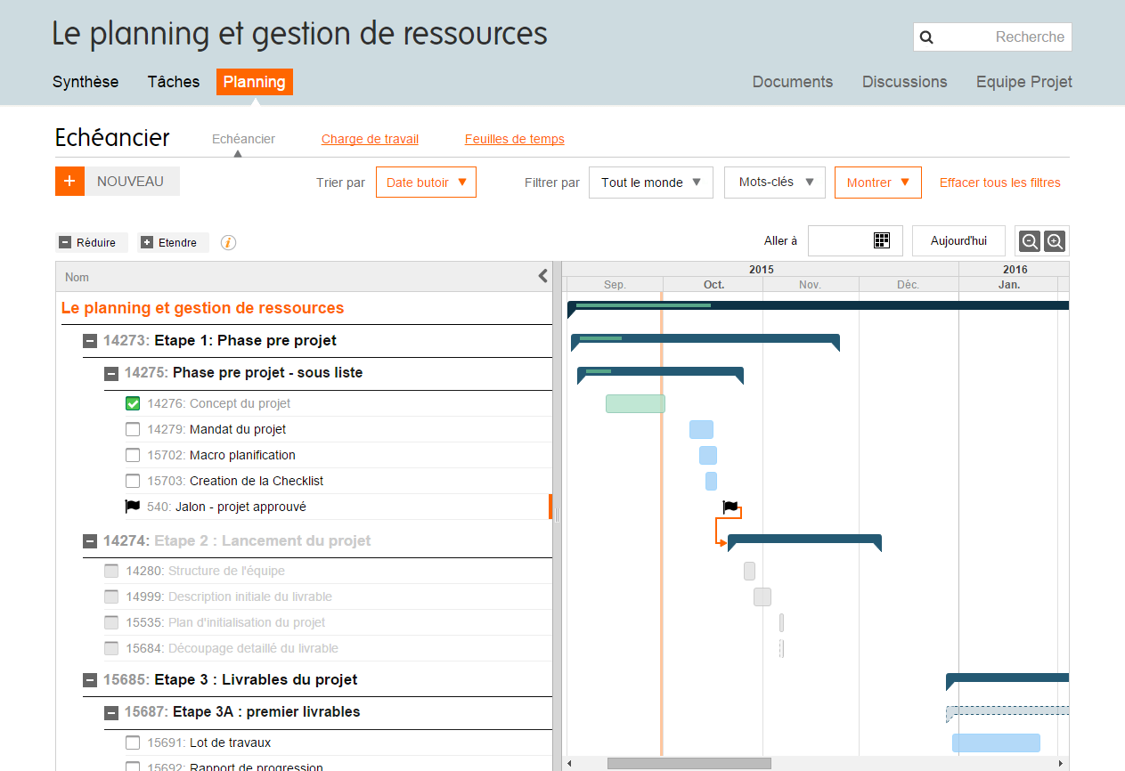 Planzone: Redondance géographique des données, Feuille de temps, API, Web service