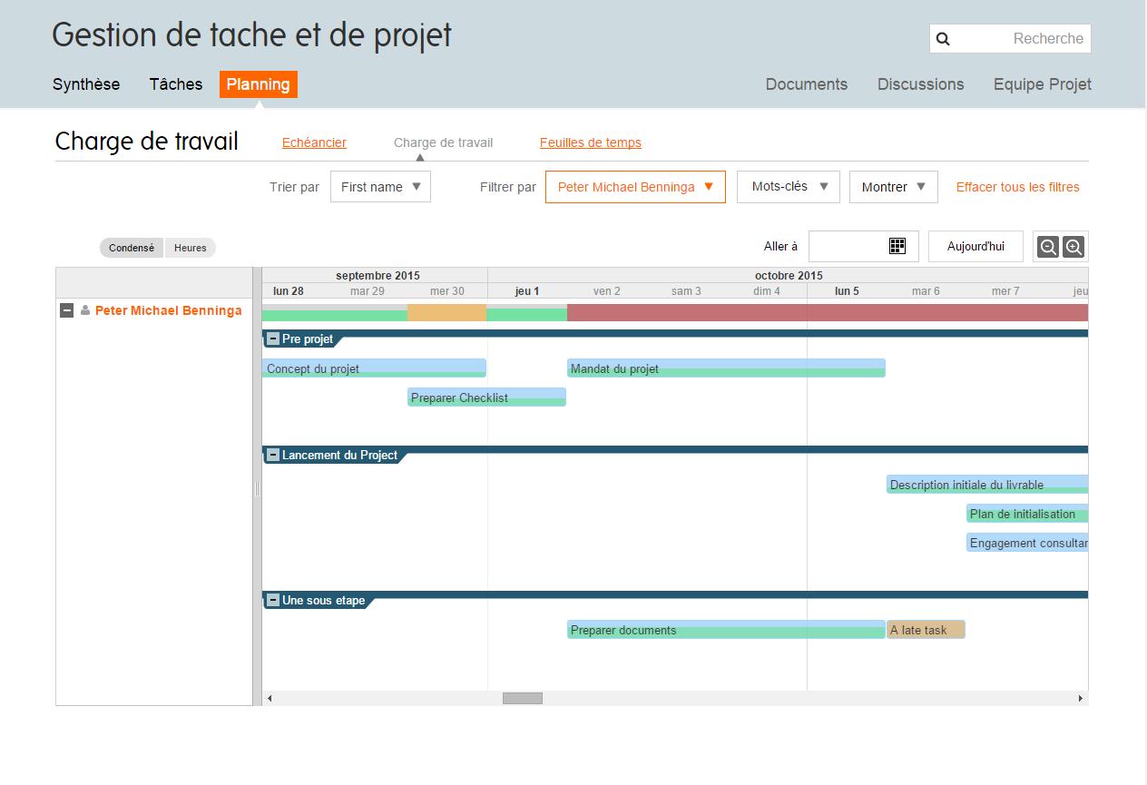 Planzone: Gestionnaire de tâches, API, Web service, Tâches et notes