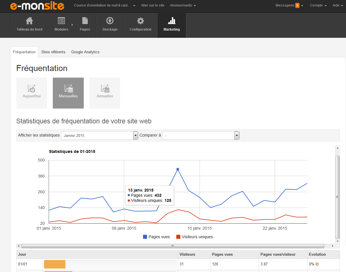 E-monsite: Paiement en ligne, Gestion de boutiques, Mise en page et thèmes