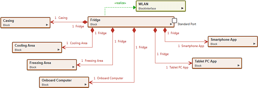 objectiF RM-screenshot-0