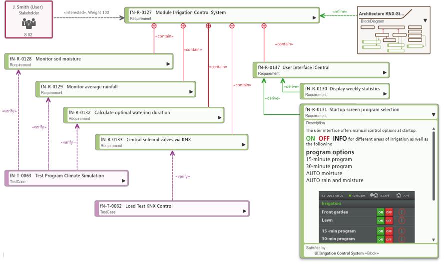 objectiF RM-screenshot-3
