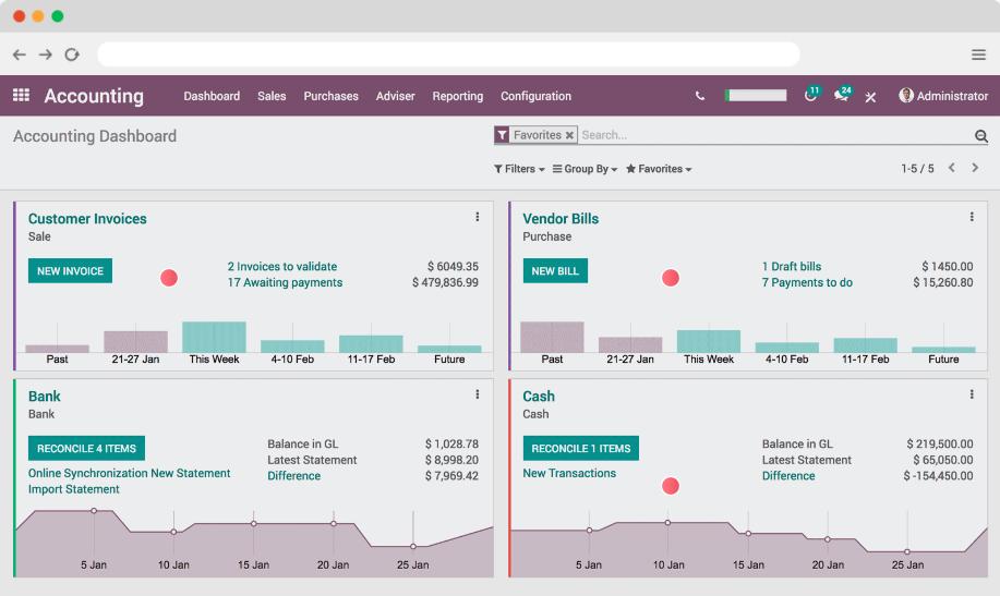 Odoo Accounting-Screenshot 2021-03-23 at 11.10.02