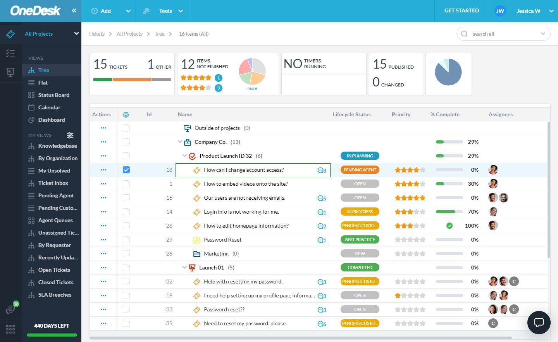 Avis OneDesk : Logiciel de gestion de projet - appvizer