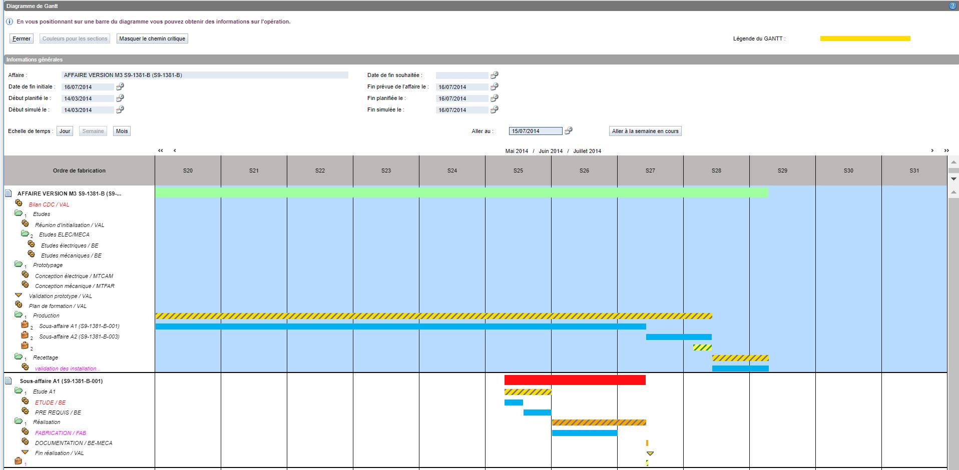 La gestion d'affaires permet de piloter chaque affaire phase par phase grâce à un outil GANTT.