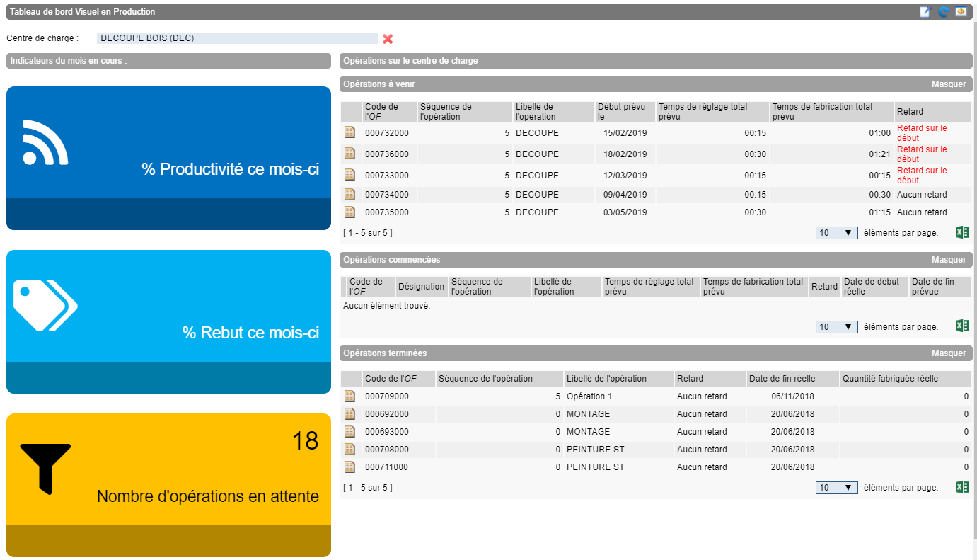 Sylob 9 permet de créer des tableaux de bord interactifs avec des indicateurs dynamiques.