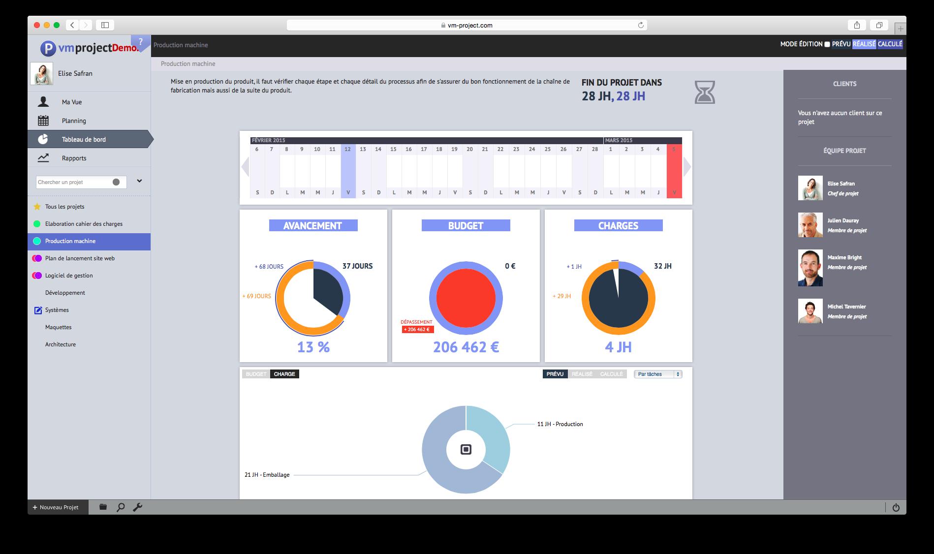 VMproject: Contrôle strict des accès aux serveurs, Tableau de bord interactif, Help Desk