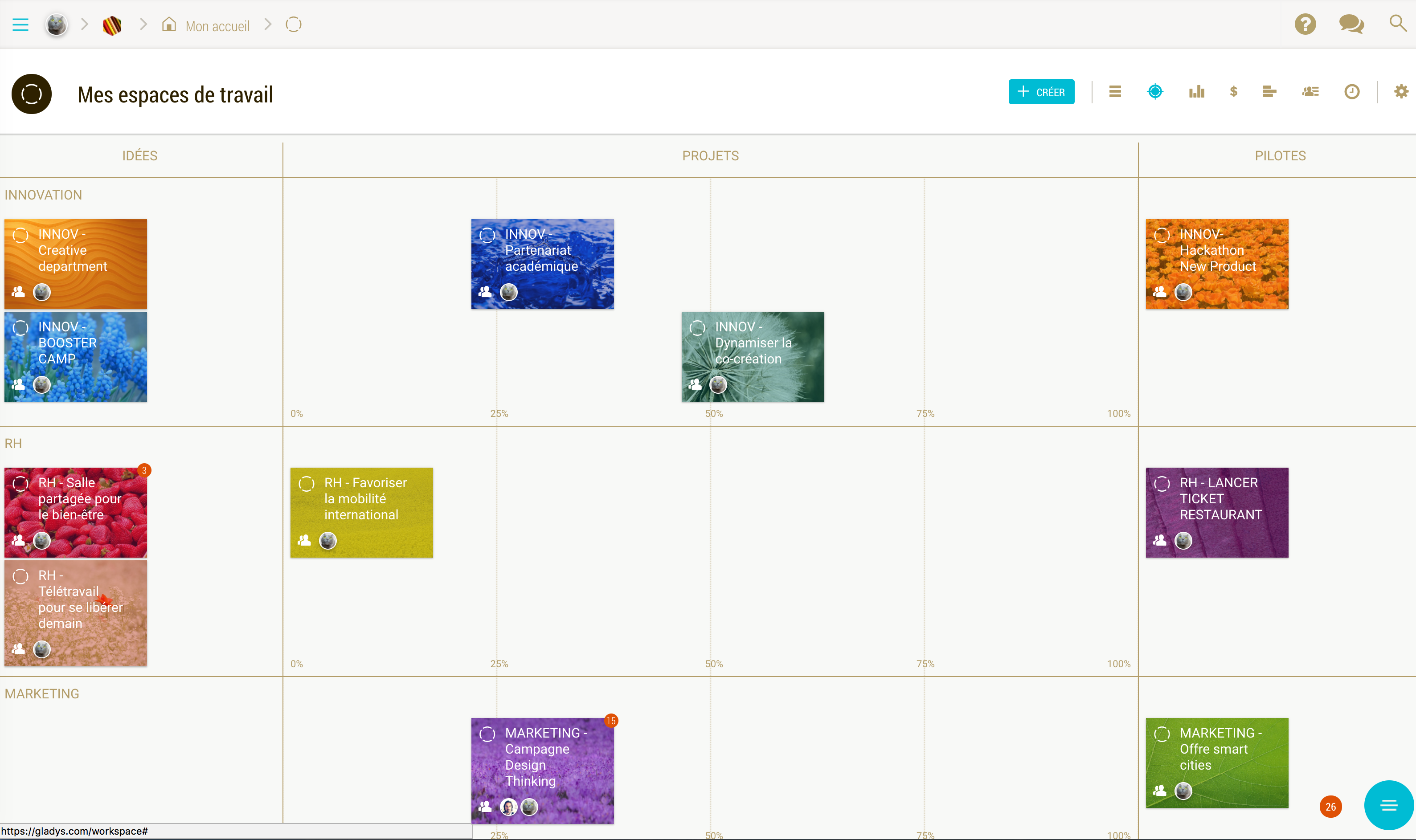 Gladys : gestion de plusieurs projets en même temps (PPM, Project Portfolio Management)