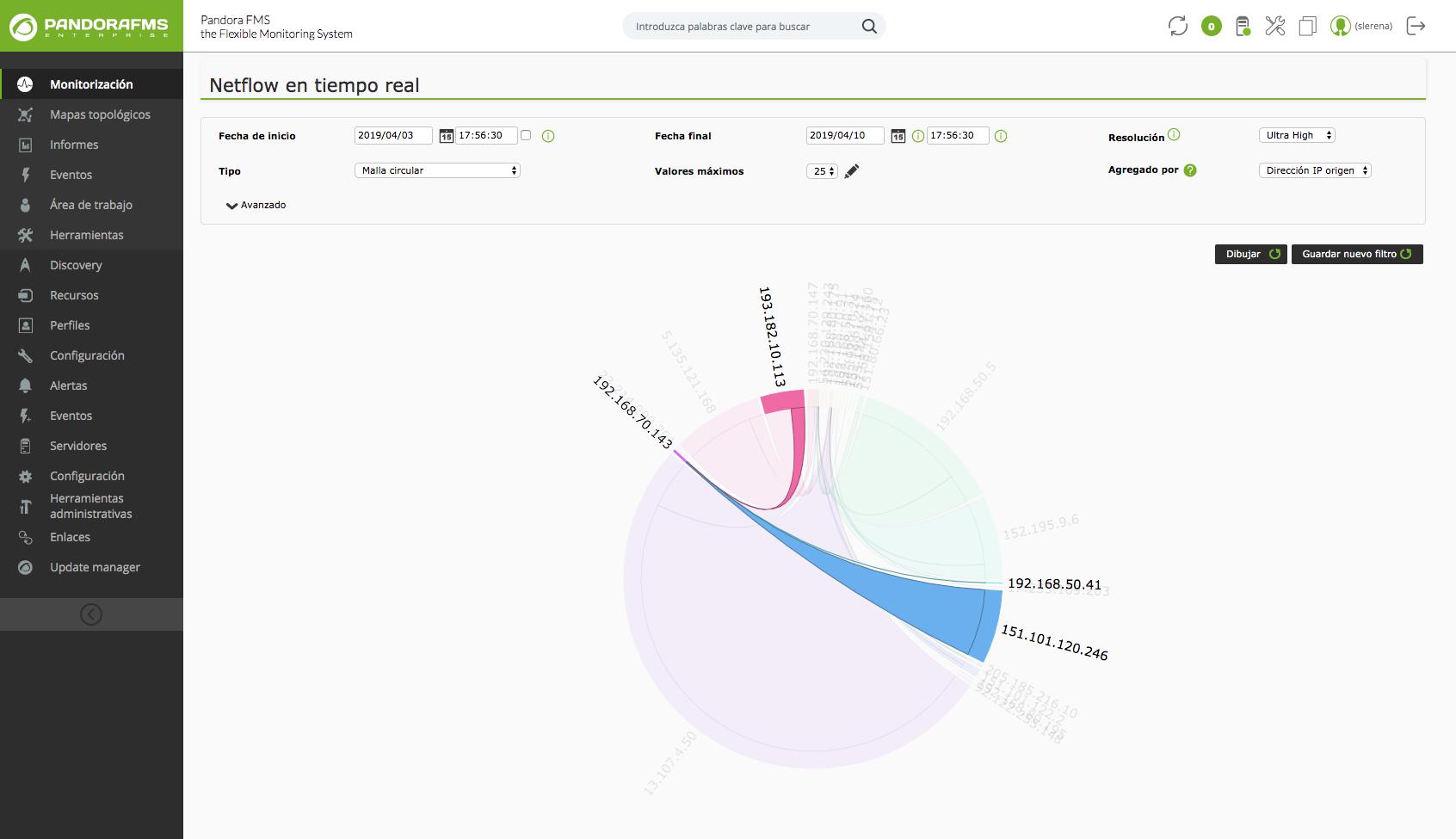 Pandora FMS utilise deux systèmes alternatifs et complementaires pour analyser le réseau en temps réel: Pandora NTA et Netflow.