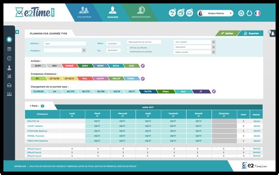 e2Time, solution SIRH de gestion présences et plannings