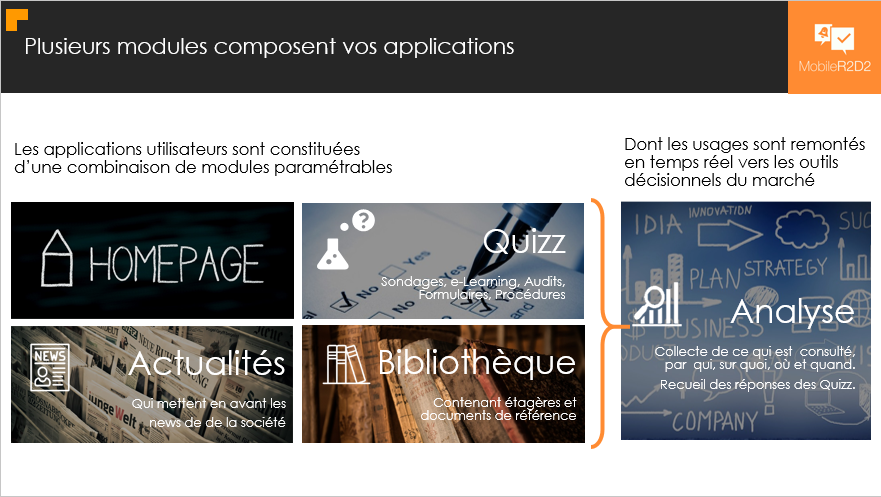 Plusieurs modules composent vos applications