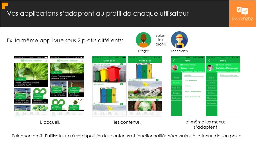 vos applications MobileR2D2 s'adaptent au profil de chaque utilisateur
