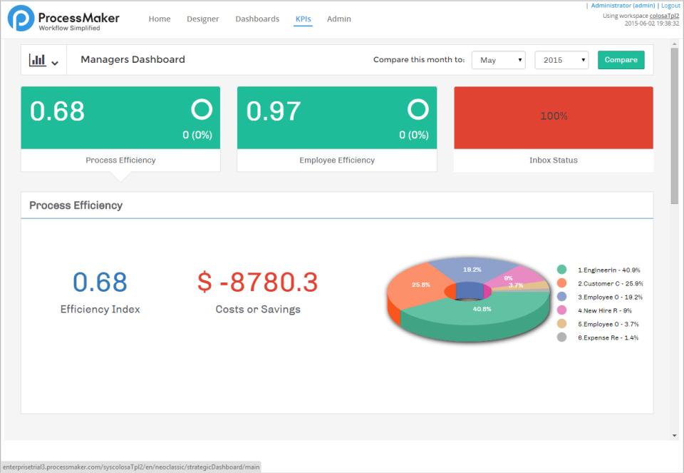ProcessMaker Workflow Software-screenshot-0
