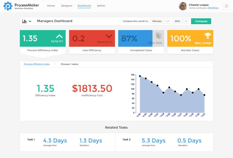 ProcessMaker Workflow Software-screenshot-4