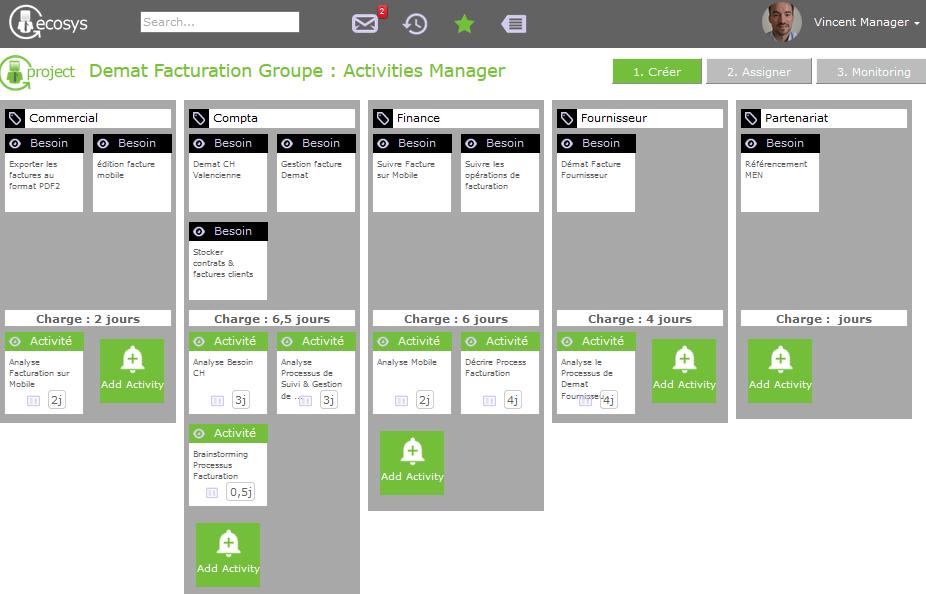 Co-création des Solutons entre Utilisateurs & équipes Projets