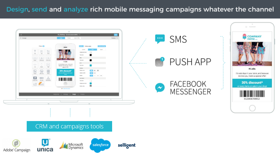 Omni channel : SMS / Push / Facebook Messenger