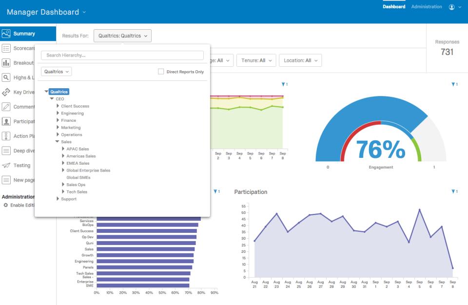Qualtrics Employee Engagement-screenshot-0