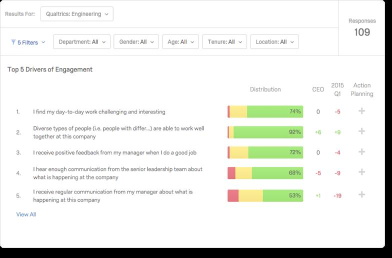 Qualtrics Employee Engagement-screenshot-2