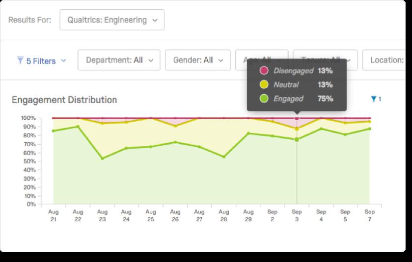 Qualtrics Employee Engagement-screenshot-3