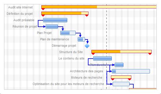 Project pro gestion de projets en ligne pilotage avis et prix previous ccuart Choice Image