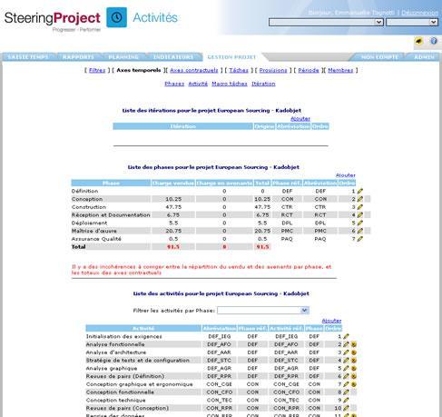 SteeringProject: Secure Sockets Layer (SSL), Planification de projets, Jalons, étapes