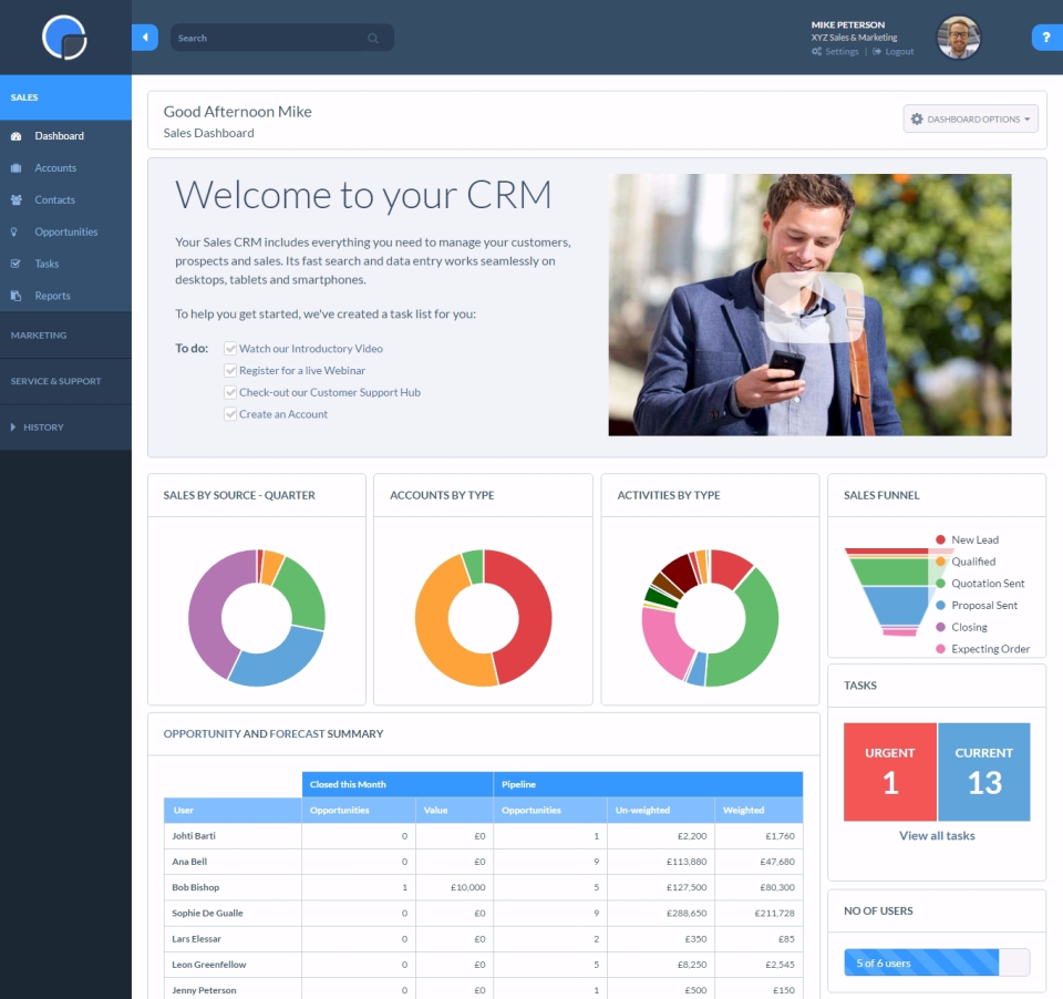 Really Simple Systems CRM-screenshot-0