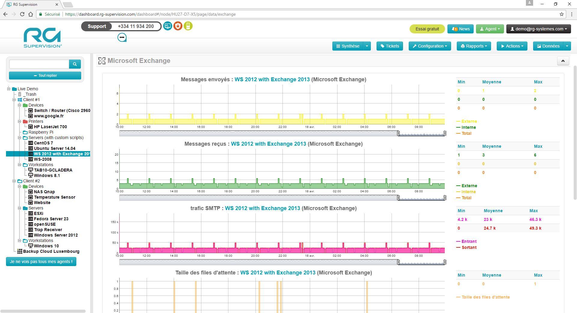 RG Supervision : grâce au plugin Microsoft Exchange, supervisez l'outil de messagerie pour garantir aux utilisateurs finaux une activité sans interruption