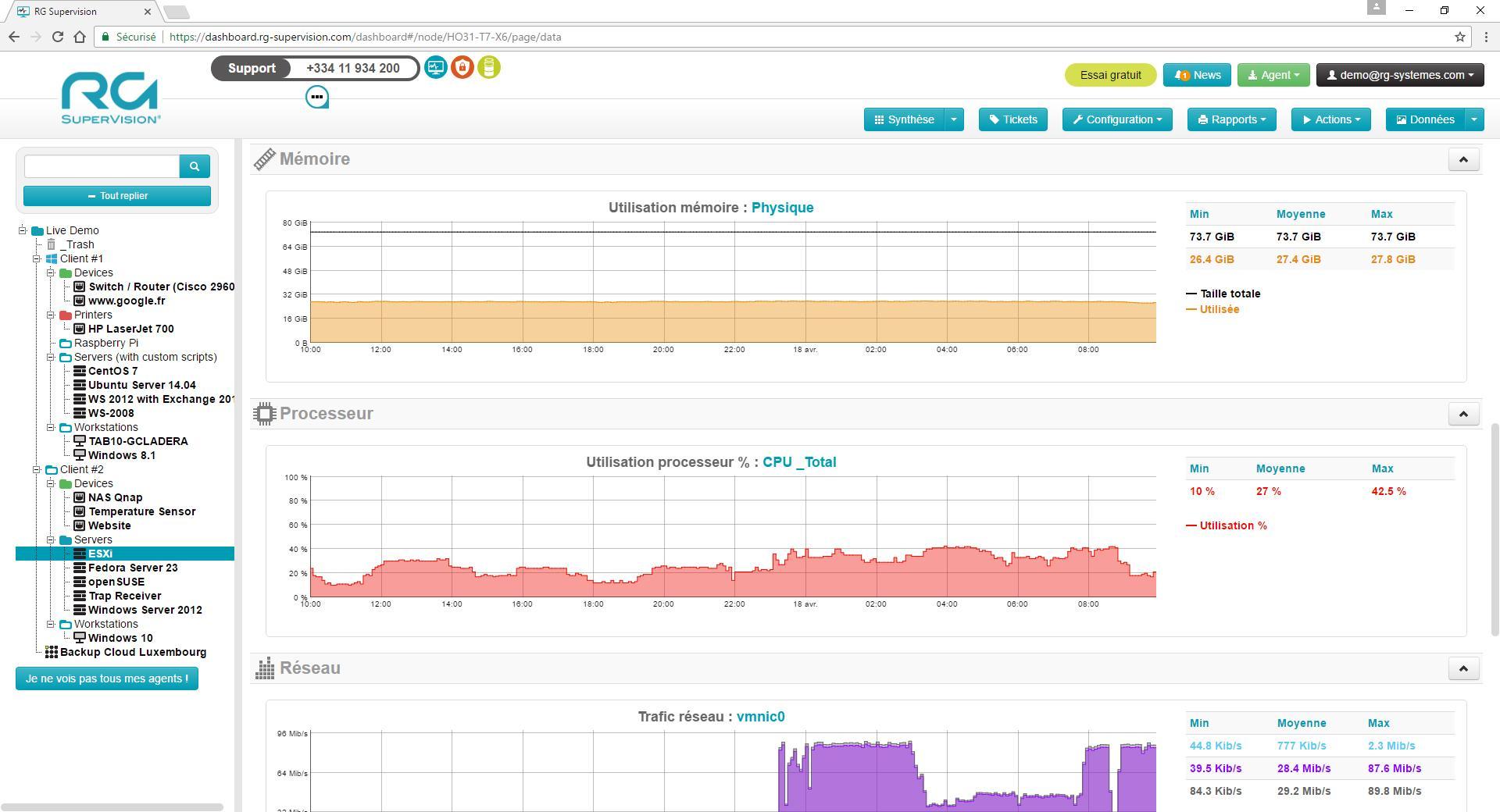 RG Supervision : visualisez sous forme de courbe l'ensemble des données remontées sur un des composants de votre parc