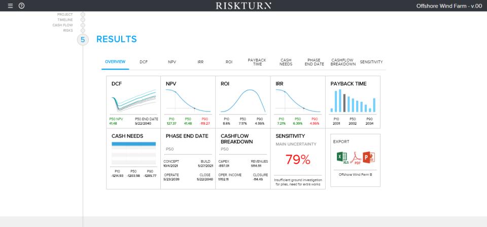 Riskturn-screenshot-0
