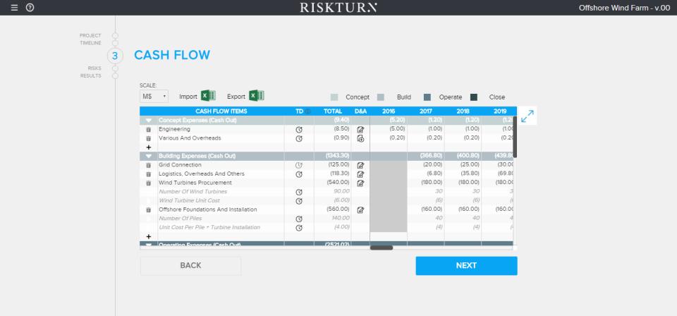 Riskturn-screenshot-1