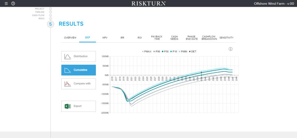 Riskturn-screenshot-2
