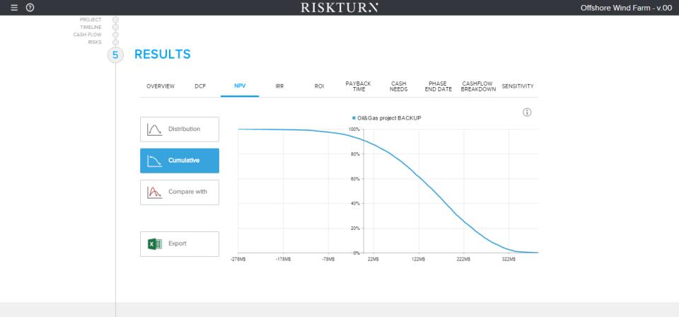 Riskturn-screenshot-4
