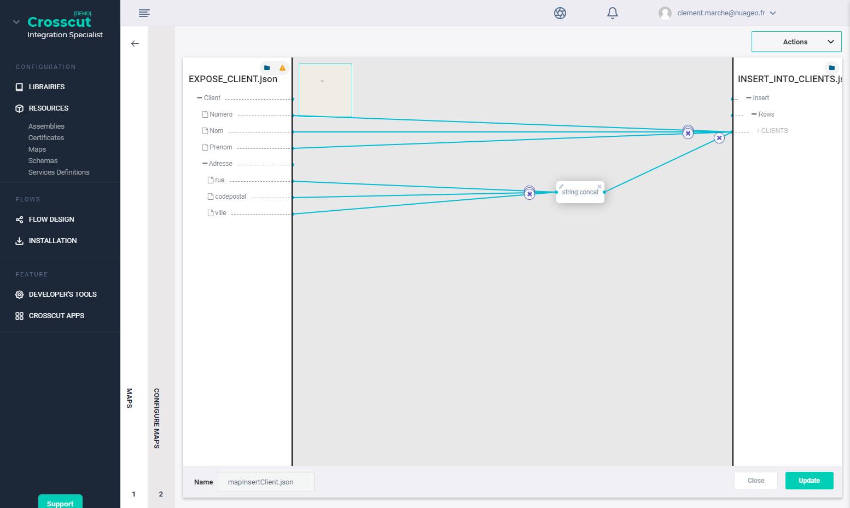 Mapping visuel de données